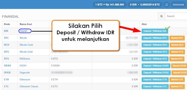 Cara Menambah Saldo Rupiah Indodax via ATM BRI