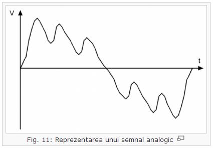 semnale către binar