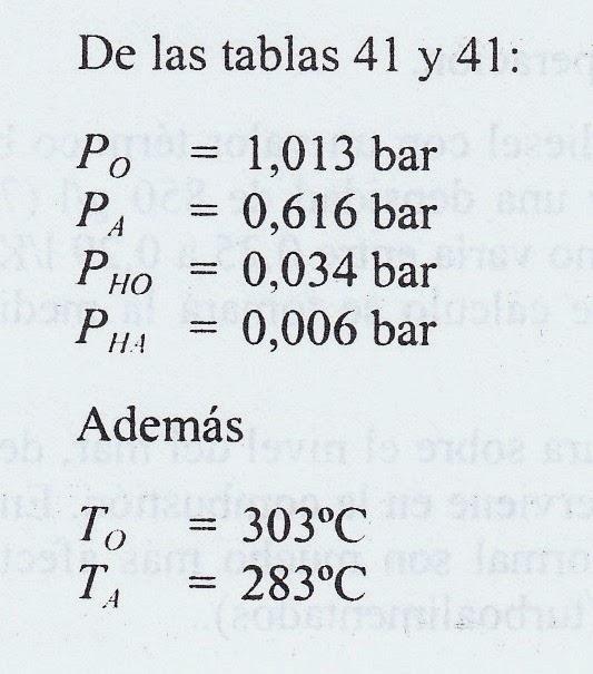 Ejemplo: ENERGIA TERMOELECTRICA (A DIESEL) COSTO UNITARIO