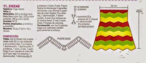 Patrones de pollera de niña tejida al crochet | Todo crochet