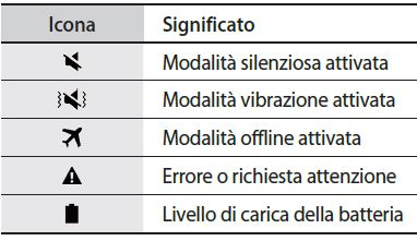 significato icone android Huawei Y5 (II) edge