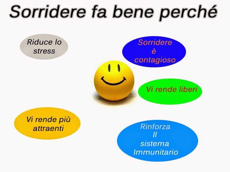 benefici-sorriso