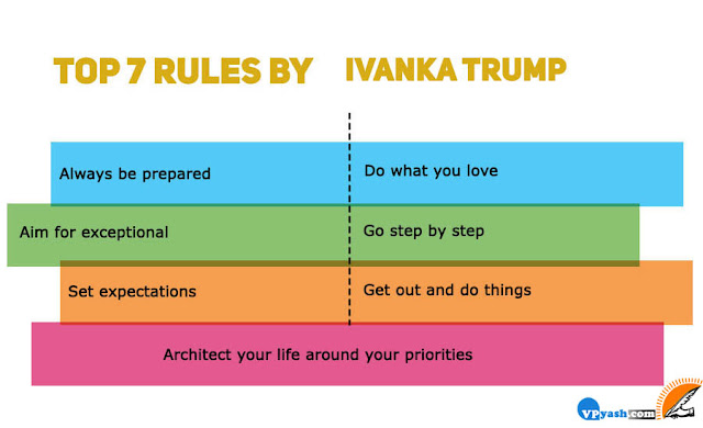 Ivanka Trump rules for success, rules for success, top 7 rules for success