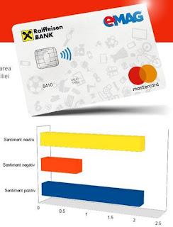 Pareri Forumuri Card de cumparaturi eMAG de la Raiffeisen Bank