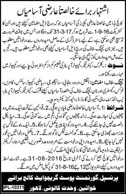 Teaching Jobs in Pakistan CTI Jobs in Lahore