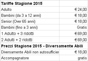 Tariffe Bioparco Zoom Torino