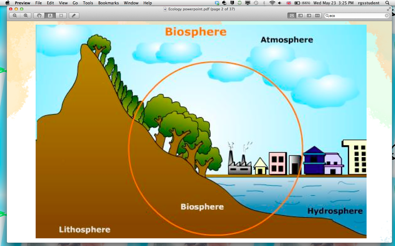 hydrosphere lithosphere atmosphere diagram 2004 saturn ion ignition wiring online bio journal 05 23 12