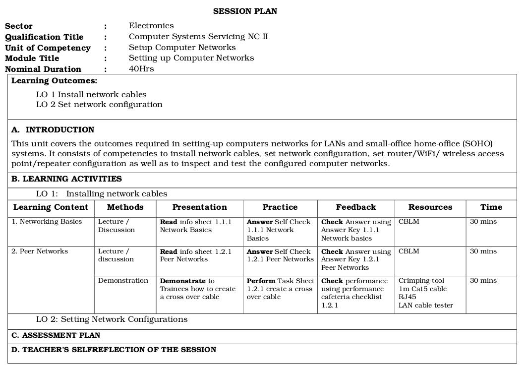 Trainers methodology hub: session plan explained.