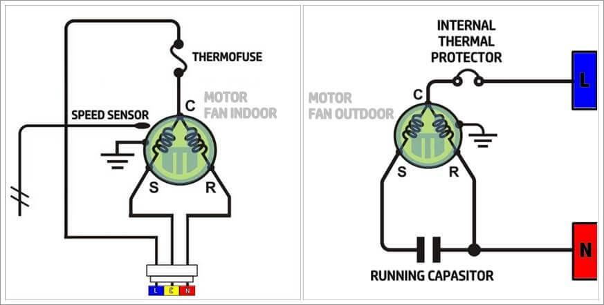Diagram Wiring Kipas Rumah