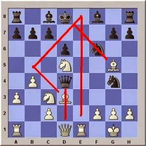 How to Win a Chess Game in 2 Moves : 4 Steps (with ...