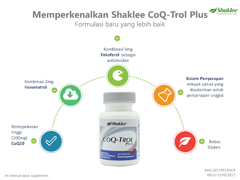 Shaklee CoQ-Trol Plus Yang Diperbaharui