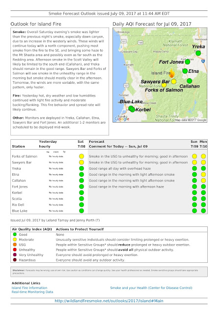 California Smoke Information: 07/09/17