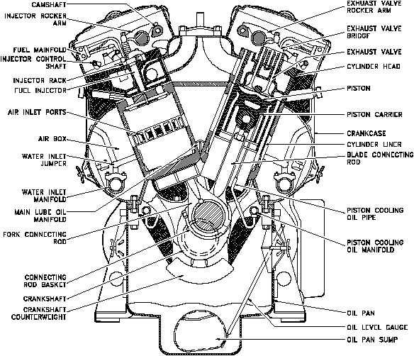 Mechanical Node: How four stroke engine works.......
