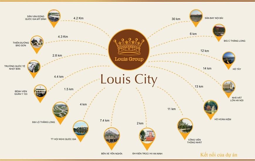 liên kết vùng louis city đại mỗ