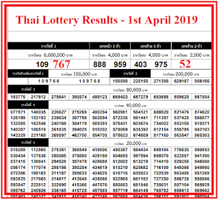 Thailand Lottery Results 1st April 2019