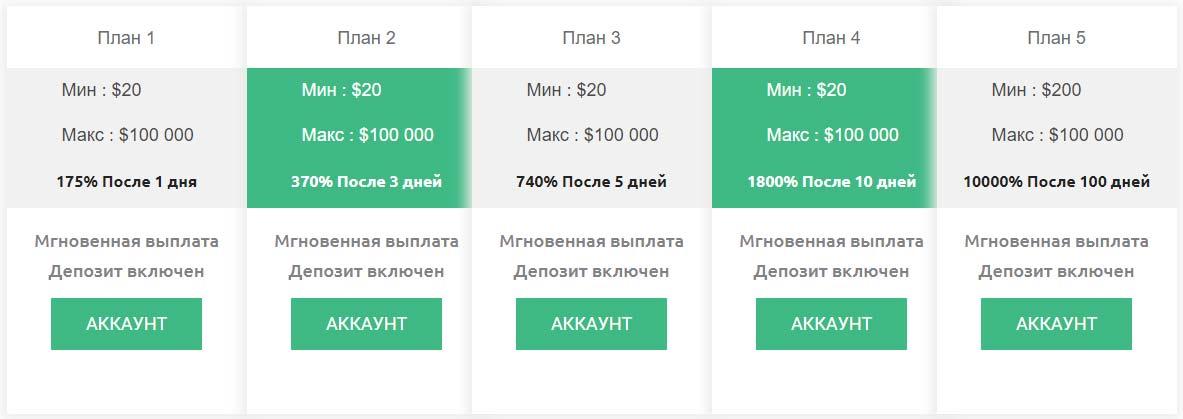 Инвестиционные планы DigaInvest