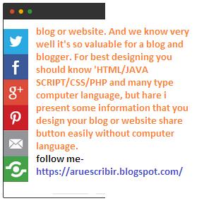 https://aruescribir.blogspot.com/