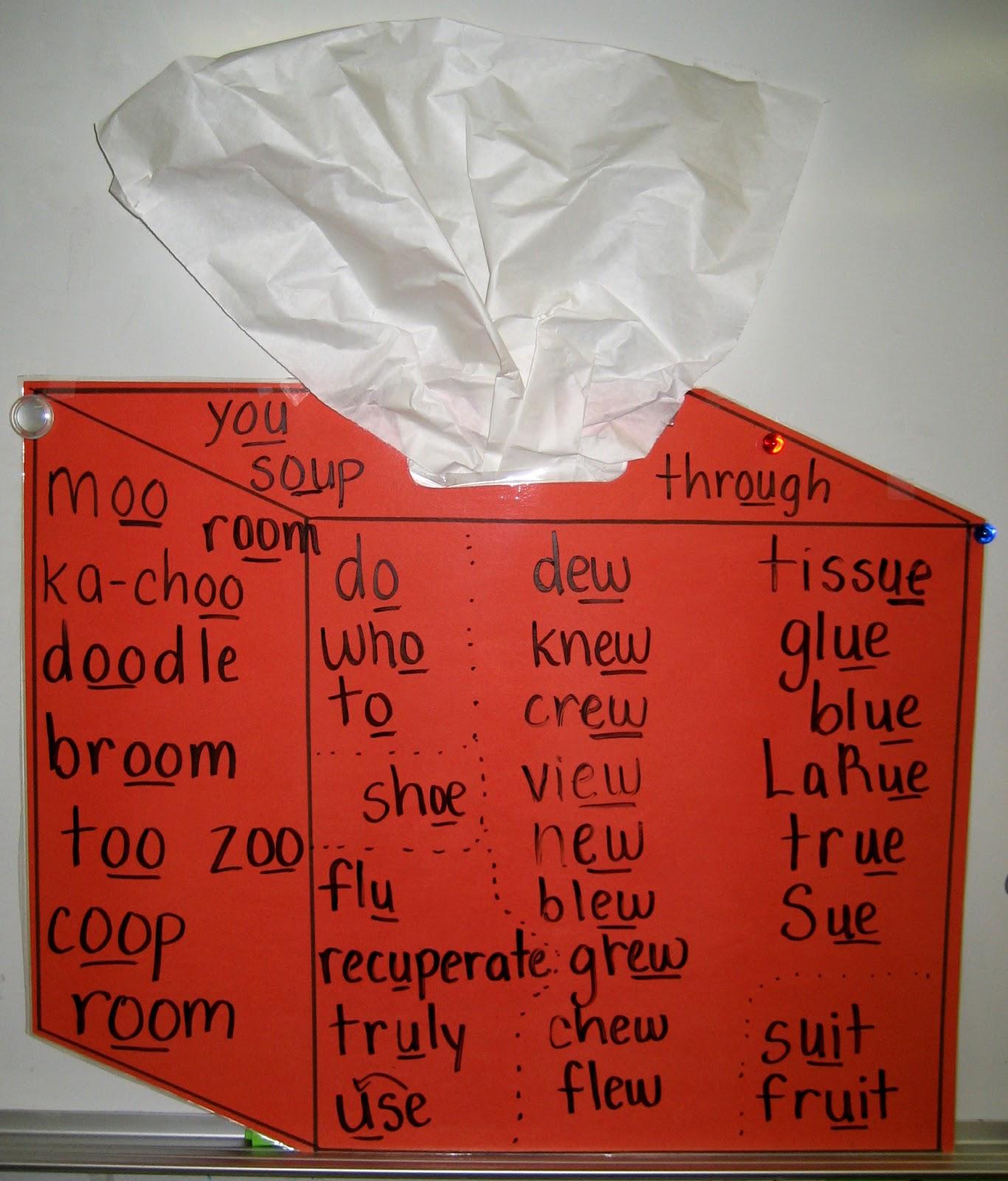 A Cutesy Crafty Teacher May