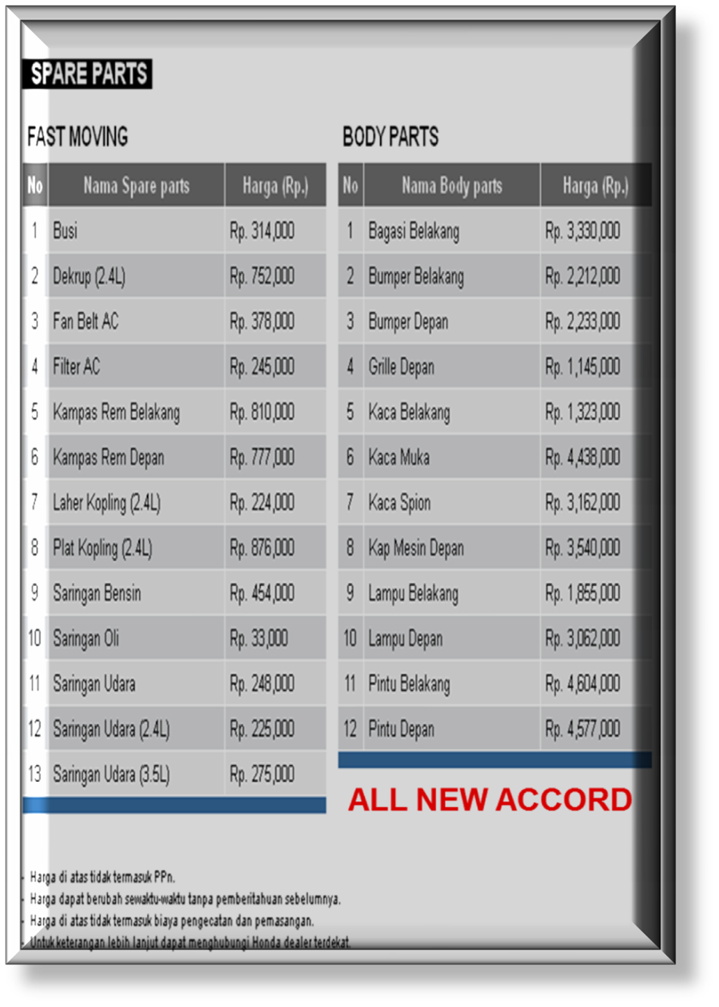 Harga Sparepart All New Accord 2014