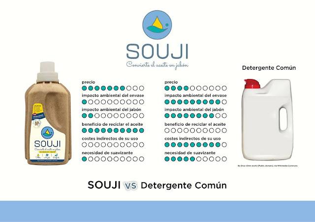 souji-detergente