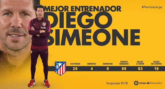 Prêmios La Liga: Griezmann, CR7  e Suárez