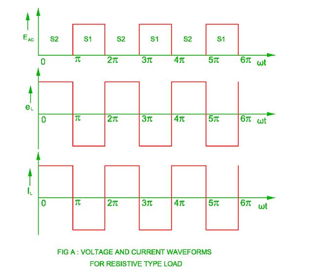 voltage-source-inverter-output-for-resistive-load.png