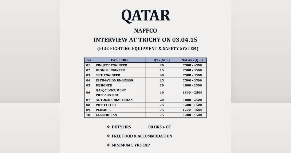 UNIVERSAL CONSULTANCY: REQUIREMENT FOR NAFFCO COMPANY IN QATAR