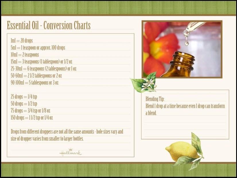 Essential oil conversion chart also scentsations boutique rh scentsationsboutiquespot