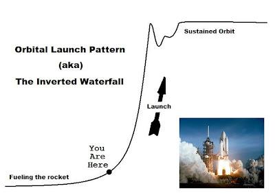 Orbital_Launch.jpg