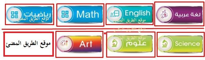 تحميل مراجعات الترم الاول للصف الاول الابتدائى ,كل المواد للمدارس العامة واللغات