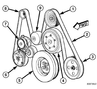 Belt Zara Images: Dodge Serpentine Belt Diagram