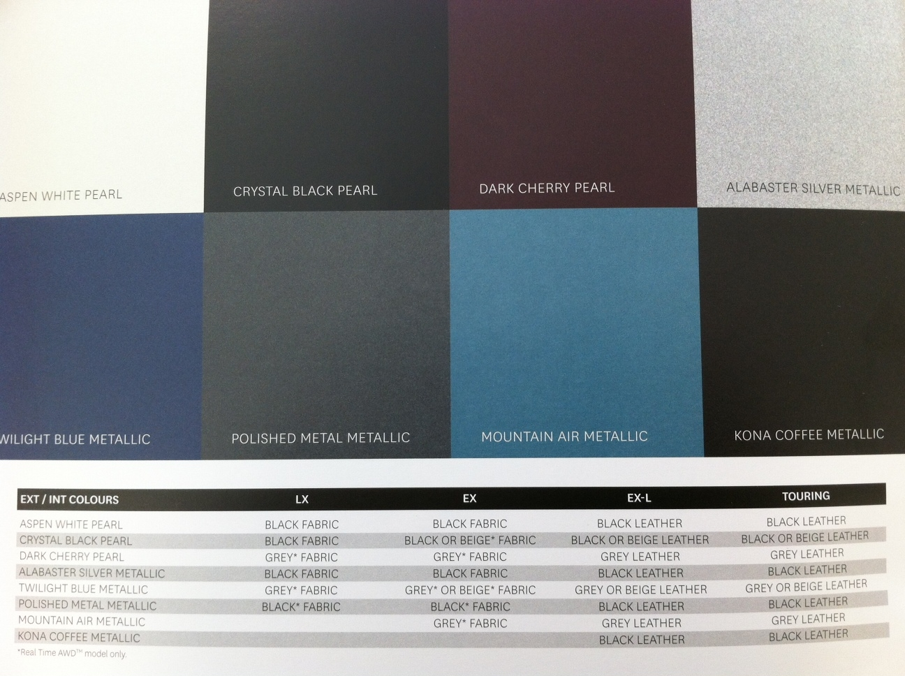 Honda crv brochure colour chart for canada also formerly the portal rh thestraighthspot