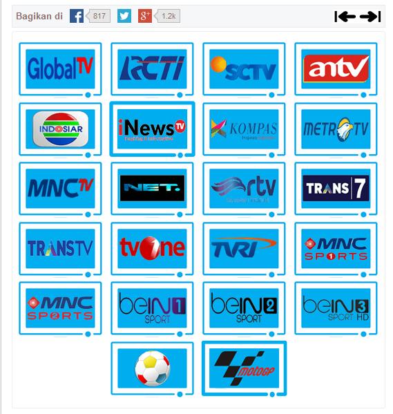 Live Streaming Sctv Sport: Top 3 TV Online Lokal Untuk Nonton Sepakbola La Liga