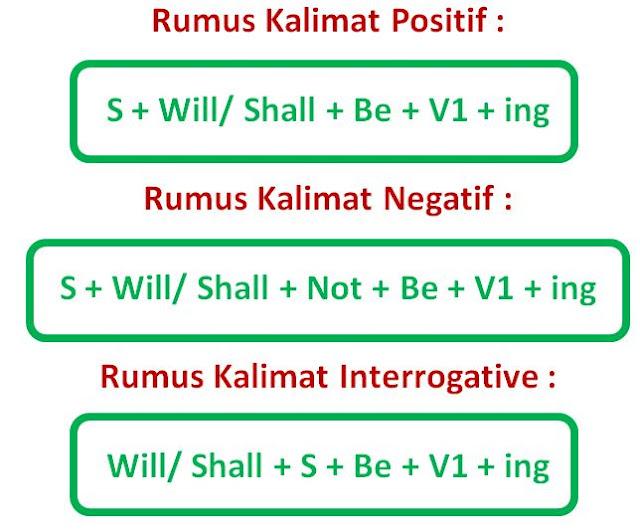rumus future continuous tense