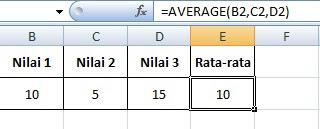Cara Menciptakan Nilai Rata-Rata(Fungsi Average) Di Microsoft Excel