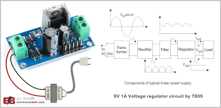 دائرة منظم جهد 9V وتيار 1A بإستخدام 7809