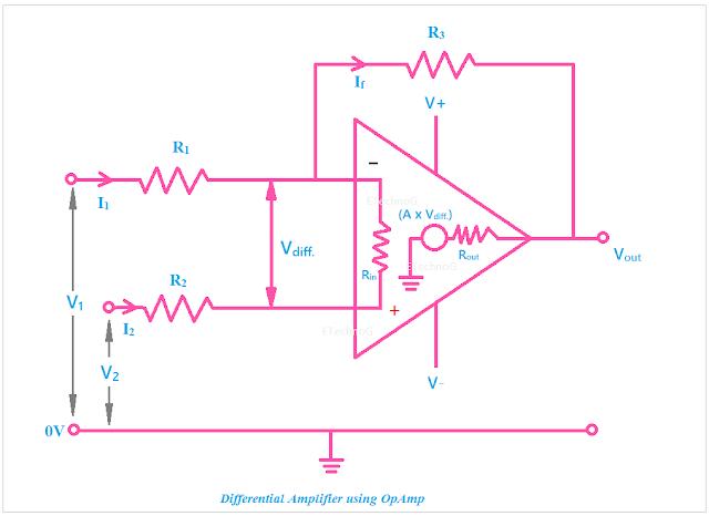 Differential Amplifier, Differential Amplifier using OpAmp