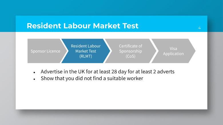 勞動力市場測試 Resident Labour Market Test (RLMT)