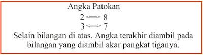 Cara Menghitung (Menentukan) Akar Pangkat 3 atau Akar Kubik Dengan Mudah