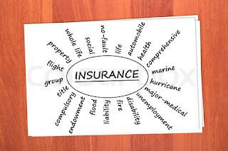 Types insurance