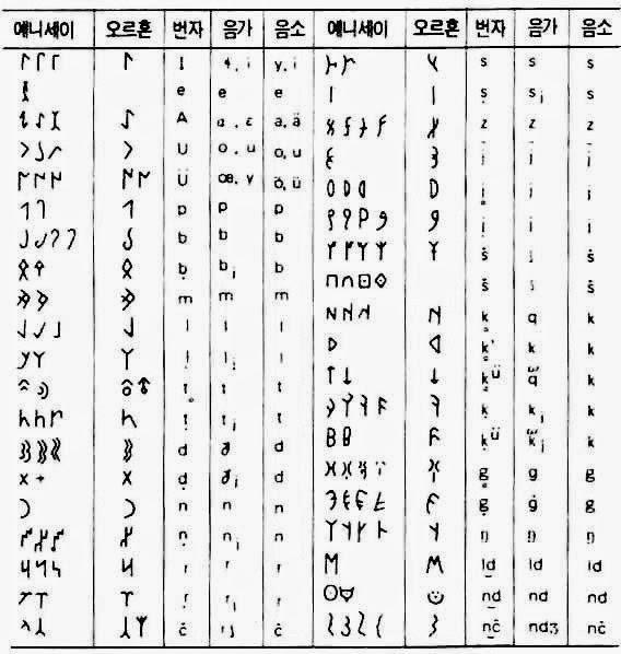 tonyukuk vs bilga kagan essay The archaic turkish word otuken is frequently mentioned as the name of a divine or sacred place in turkish epic writings of kul tigin, bilge kagan and tonyukuk and also in kutatgu bilig[37].