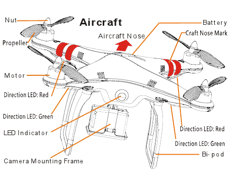 DJI PHANTOM instruction Manual ~ Hobbies Rc Helicopter and