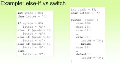IF ELSE-IF ve SWITCH CASE Kullanımı ile Windows Uygulama(Process) İşlemleri