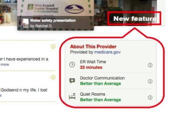 Yelp跨足醫療地點評論市場,提供急診室等候時間等即時資訊