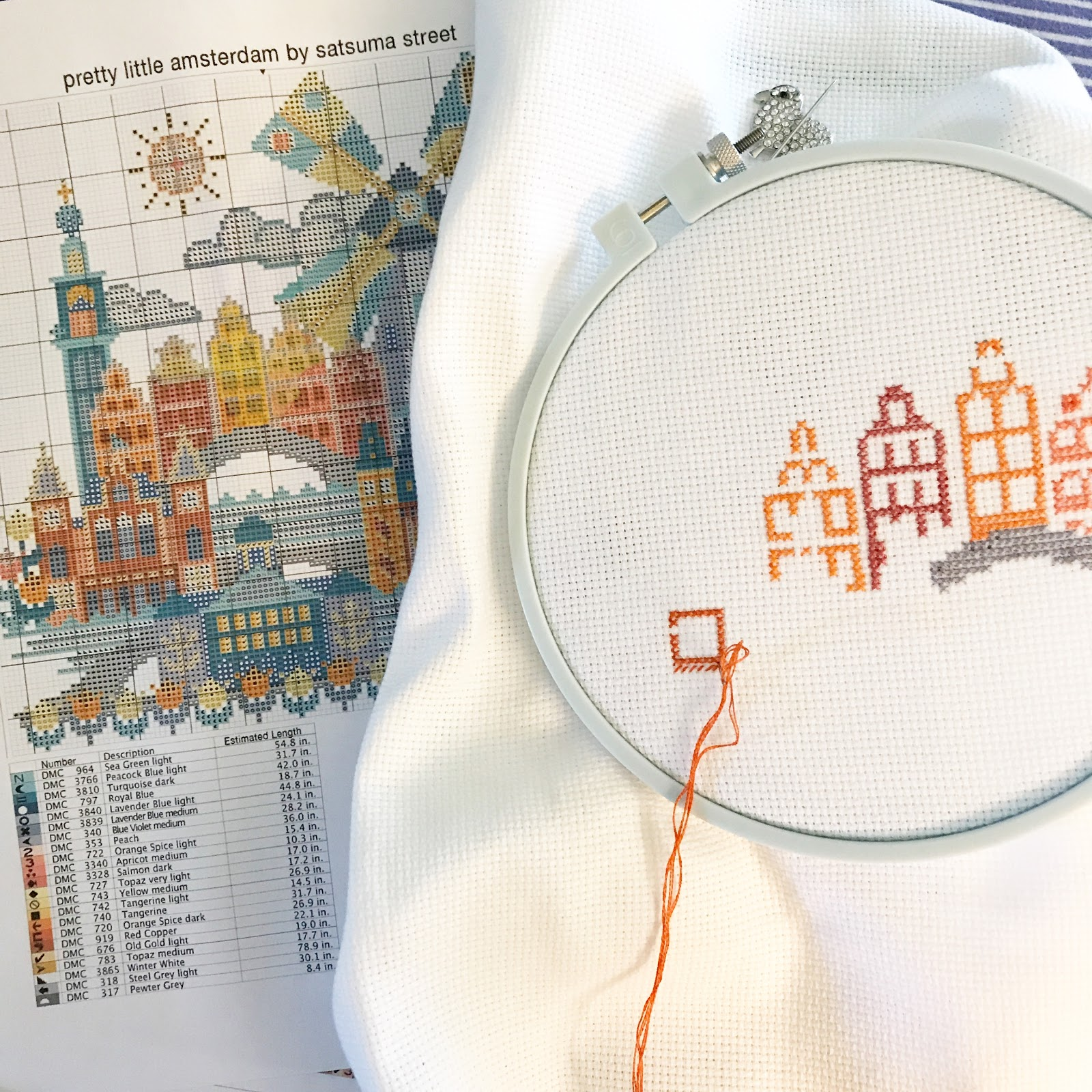 Dating a southerner cross-stitch