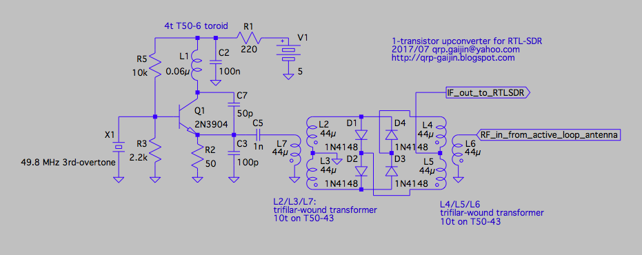 all-about-sdr--software-defined-radio