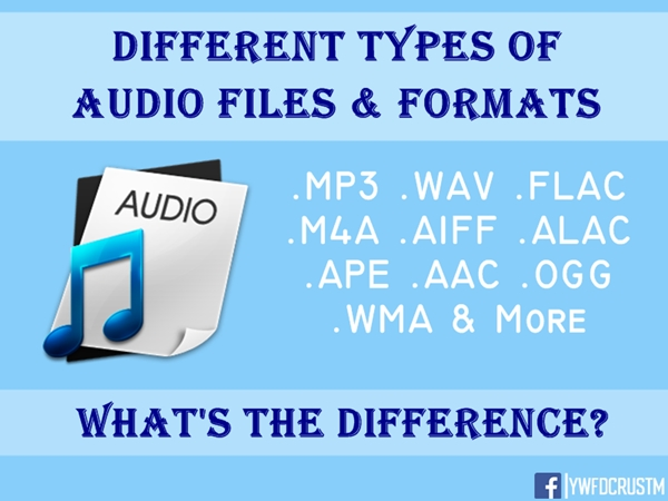 Different Types of Audio Files and Formats MP3 FLAC AAC M4A WAVE Original iTunes OGG