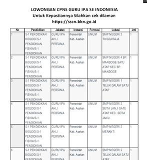 Lowongan CPNS 2018 Guru IPA Seluruh Indonesia