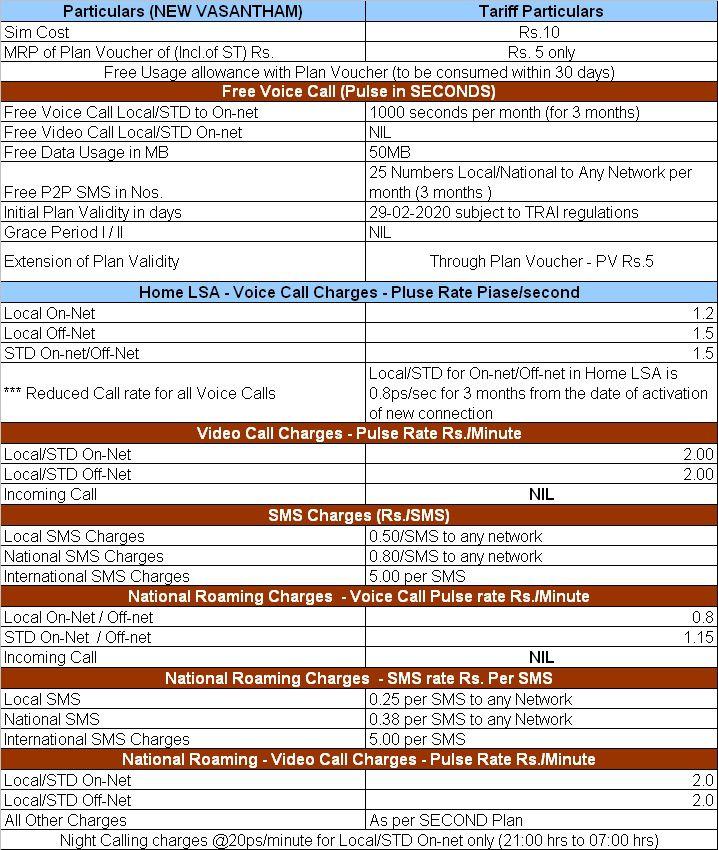 Bsnl Wifi Tariff Plans In Chennai - Duckhanbarege
