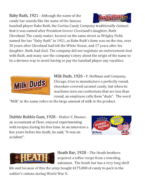 candy bars from the 1920s